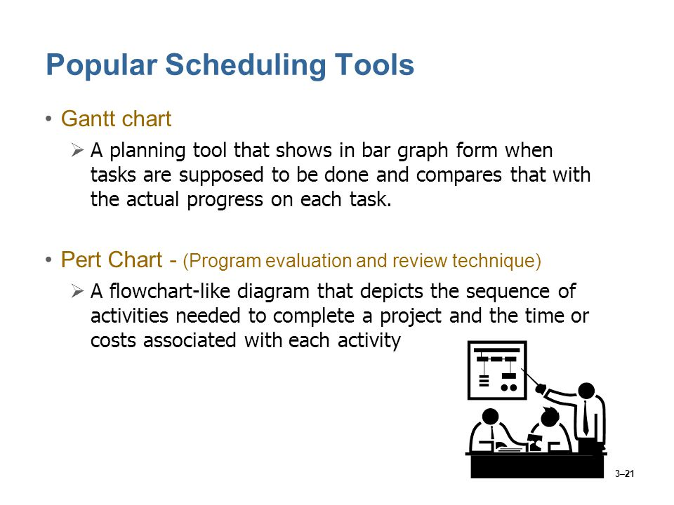 3–21 Popular Scheduling Tools Gantt chart  A planning tool that shows in bar graph form when tasks are supposed to be done and compares that with the