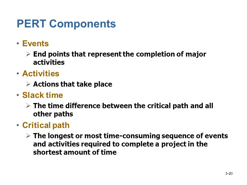 3–23 PERT Components Events  End points that represent the completion of major activities Activities  Actions that take place Slack time  The time difference between the critical path and all other paths Critical path  The longest or most time-consuming sequence of events and activities required to complete a project in the shortest amount of time