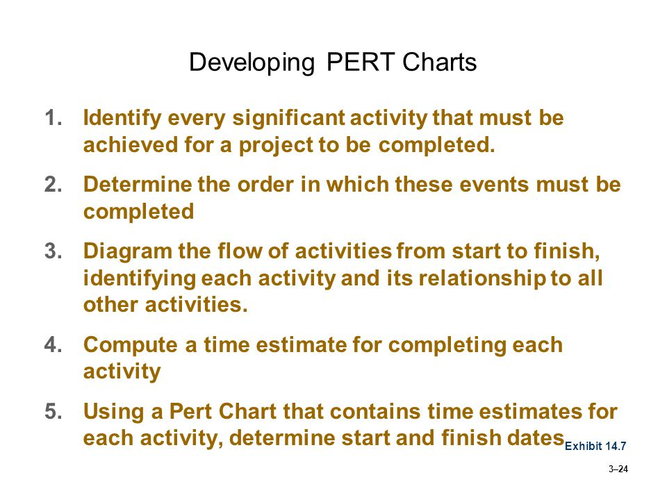 3–24 Developing PERT Charts 1.Identify every significant activity that must be achieved for a project to be completed.