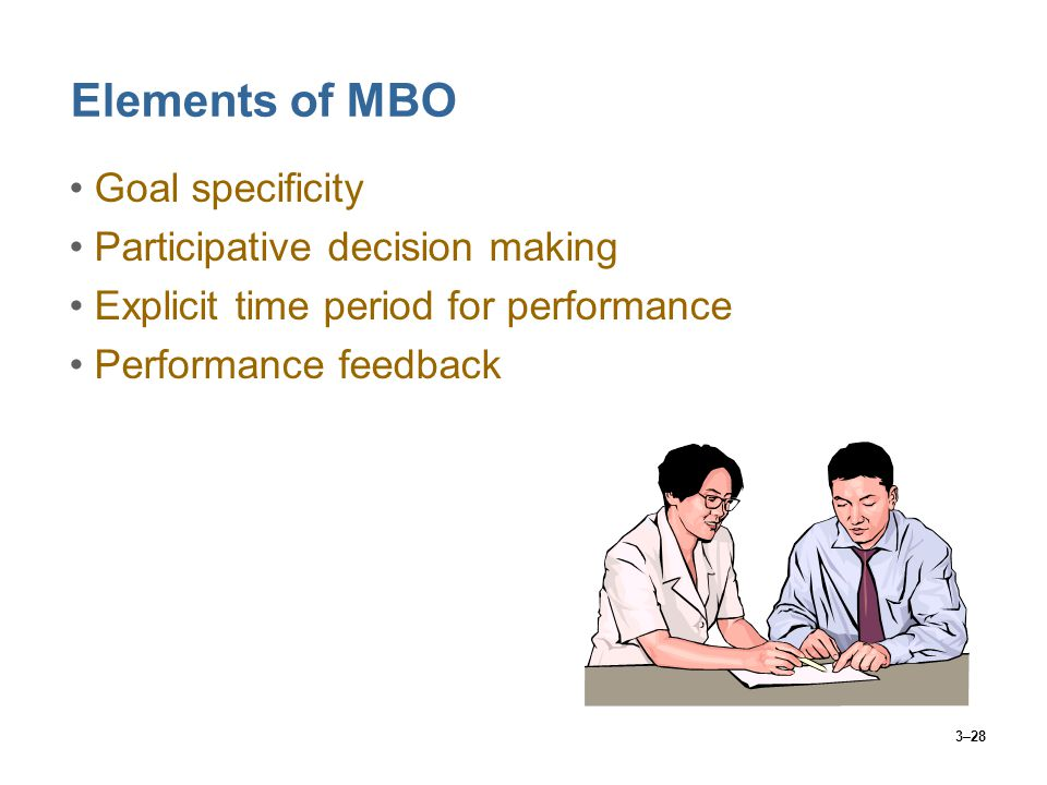 3–28 Elements of MBO Goal specificity Participative decision making Explicit time period for performance Performance feedback