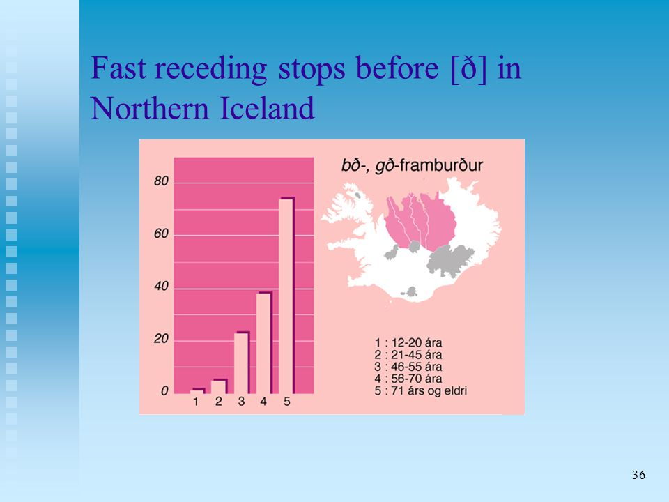 36 Fast receding stops before [ð] in Northern Iceland