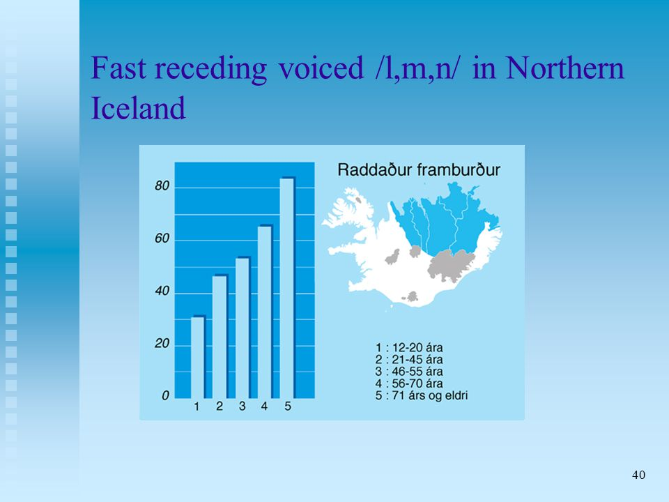 40 Fast receding voiced /l,m,n/ in Northern Iceland