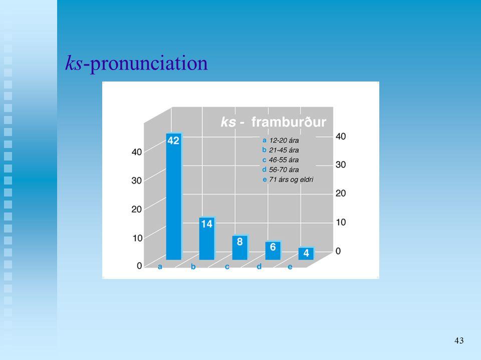 43 ks-pronunciation