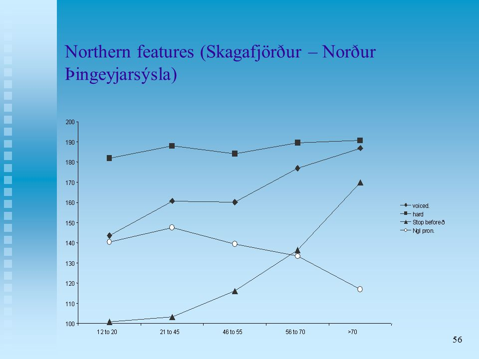 56 Northern features (Skagafjörður – Norður Þingeyjarsýsla)