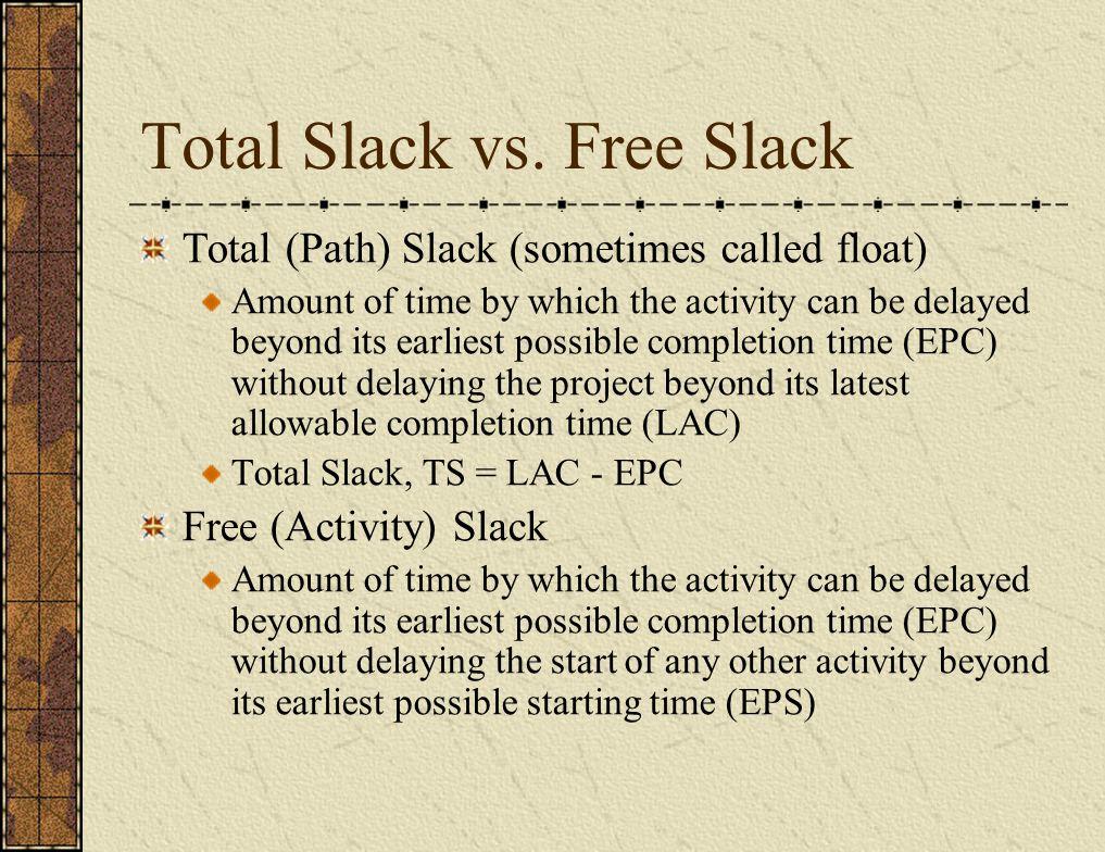 Total Slack vs.