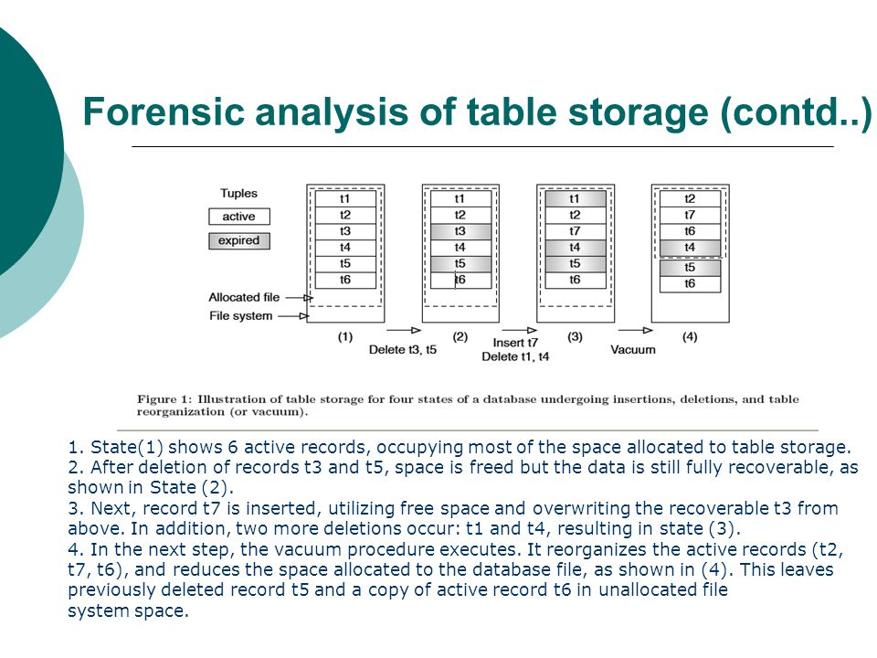 Forensic analysis of table storage (contd..) 1.