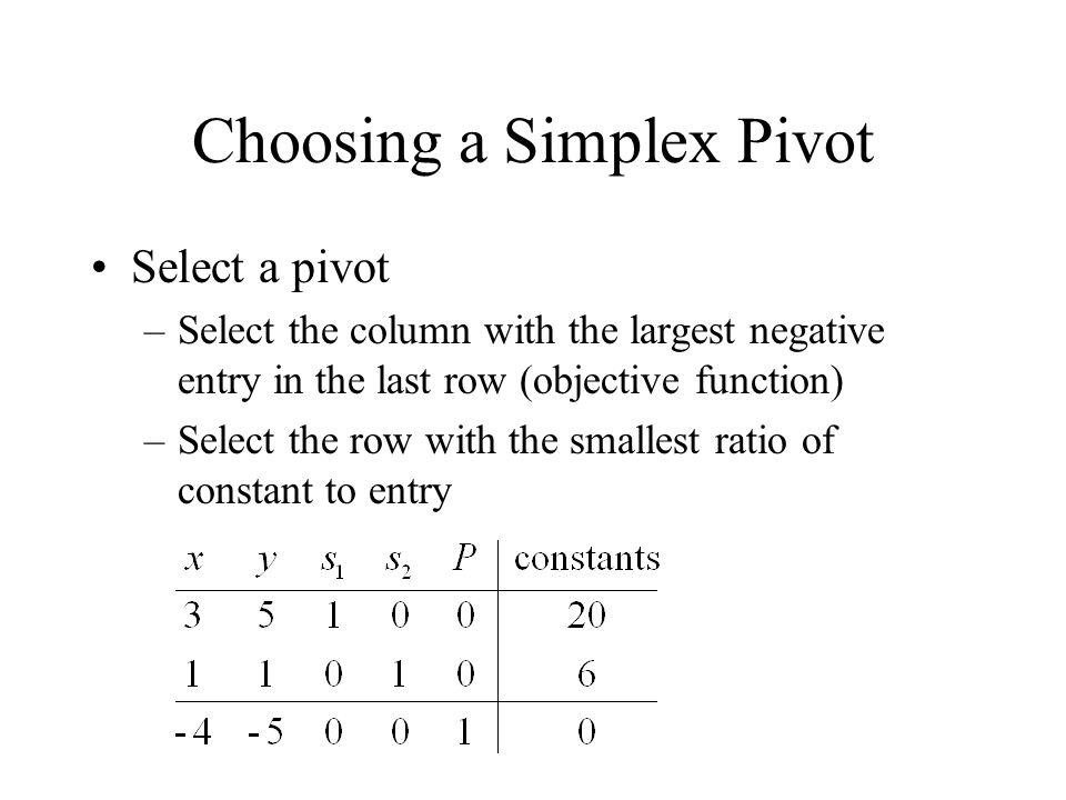 Choosing a Simplex Pivot Select a pivot –Select the column with the largest negative entry in the last row (objective function) –Select the row with the smallest ratio of constant to entry
