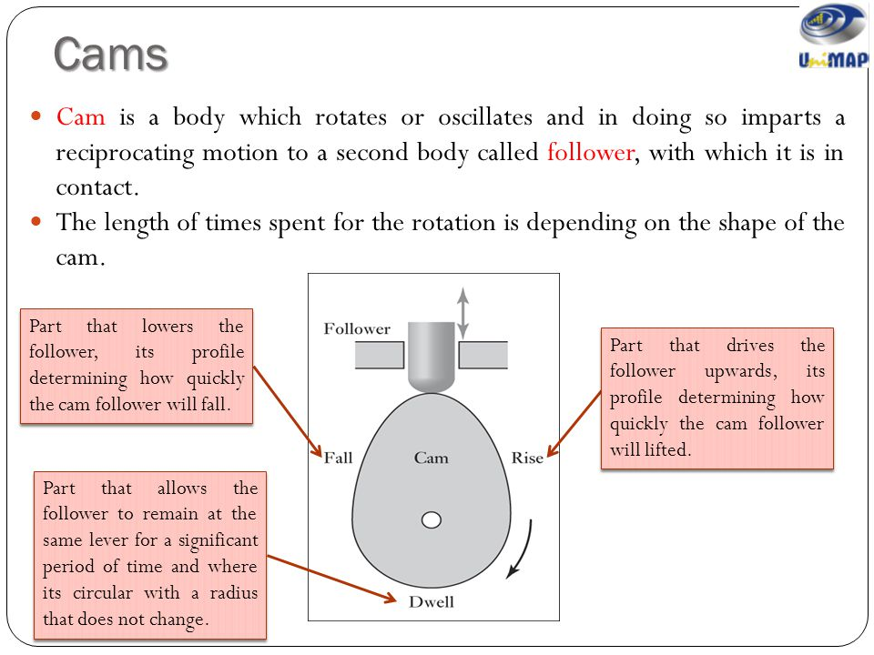 Cams Cam is a body which rotates or oscillates and in doing so imparts a reciprocating motion to a second body called follower, with which it is in co