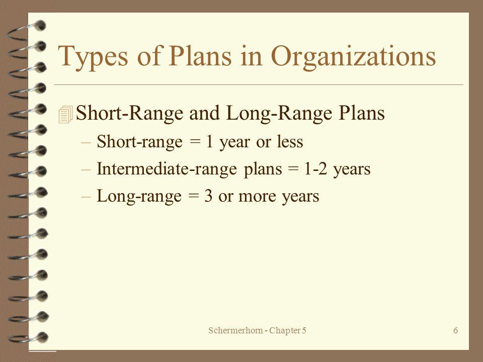 Schermerhorn - Chapter 56 Types of Plans in Organizations 4 Short-Range and Long-Range Plans –Short-range = 1 year or less –Intermediate-range plans =