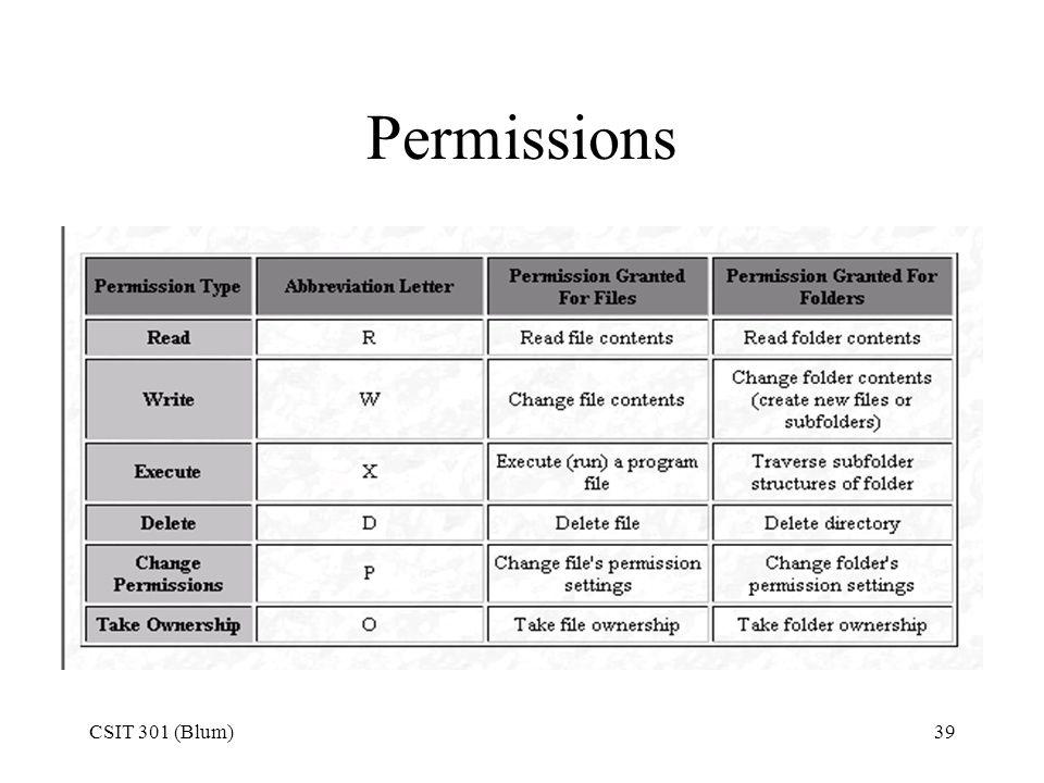 CSIT 301 (Blum)39 Permissions