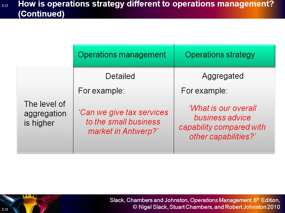 Slack, Chambers and Johnston, Operations Management, 6 th Edition, © Nigel Slack, Stuart Chambers, and Robert Johnston 2010 3.11 The level of analysis is higher Operations managementOperations strategy Micro-level of the process Macro-level of the total operation How is operations strategy different to operations management.