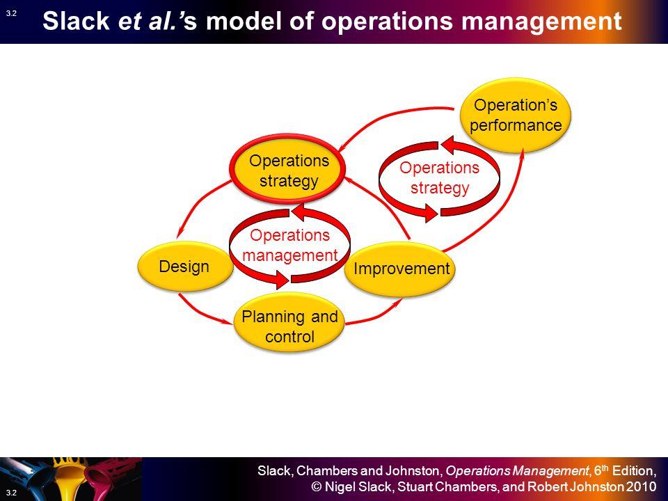 Slack, Chambers and Johnston, Operations Management, 6 th Edition, © Nigel Slack, Stuart Chambers, and Robert Johnston 2010 3.1 Chapter 3 Operations strategy Photodisc.