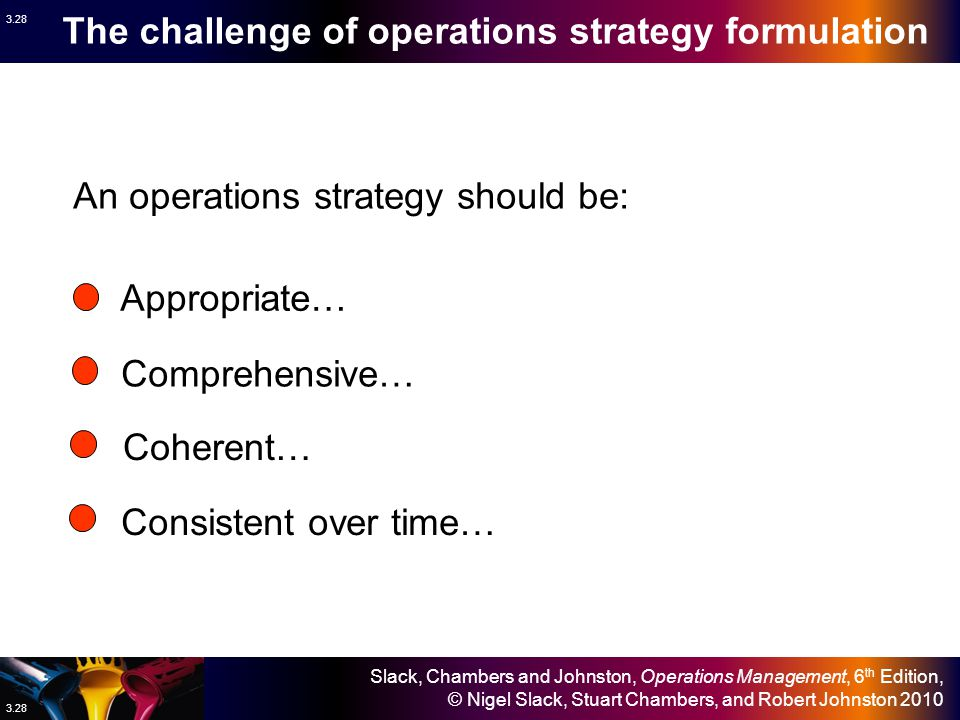 Slack, Chambers and Johnston, Operations Management, 6 th Edition, © Nigel Slack, Stuart Chambers, and Robert Johnston 2010 3.27 What you HAVE in terms of operations capabilities What you NEED to 'compete' in the market Operations resources Market requirements What you WANT from your operations to help you 'compete' What you DO to maintain your capabilities and satisfy markets Strategic reconciliation Reconciling market requirements and operations resources