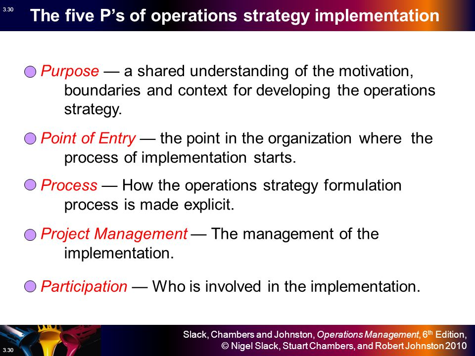 Slack, Chambers and Johnston, Operations Management, 6 th Edition, © Nigel Slack, Stuart Chambers, and Robert Johnston 2010 3.29 An implementation agenda is needed When to start.