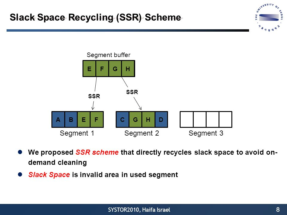 SYSTOR2010, Haifa Israel We proposed SSR scheme that directly recycles slack space to avoid on- demand cleaning Slack Space is invalid area in used segment 8 Slack Space Recycling (SSR) Scheme SSR ABCD Segment 1Segment 2Segment 3 Segment buffer EF GH EFGH