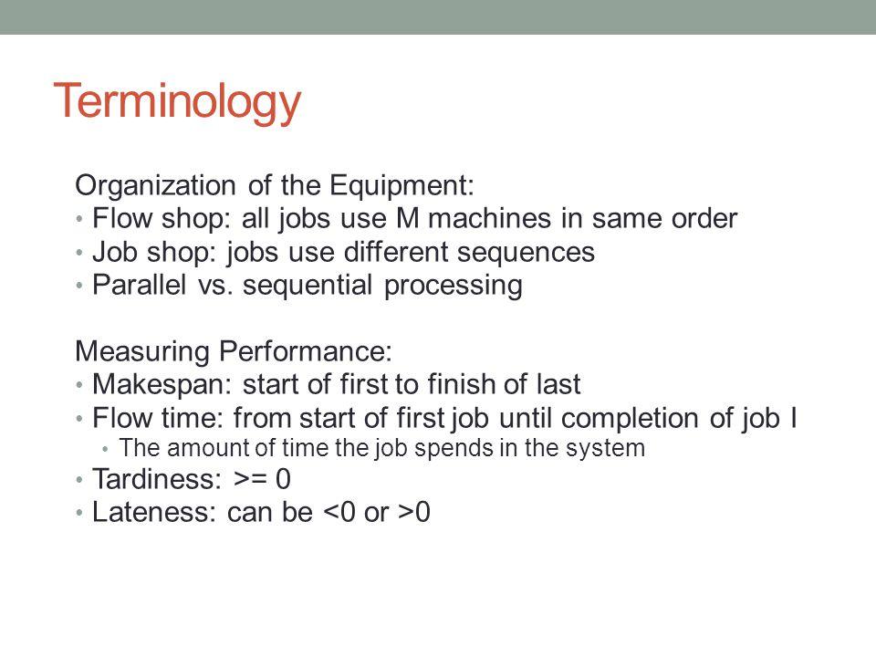 Summary AverageNumberMax MethodFlowTardiness TardyTardy FCFS12.04.0412 SPT10.01.626 EDD10.01.233 CR11.21.433