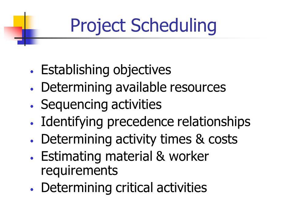 Project Scheduling Techniques Gantt chart Critical Path Method (CPM) Program Evaluation & Review Technique (PERT)