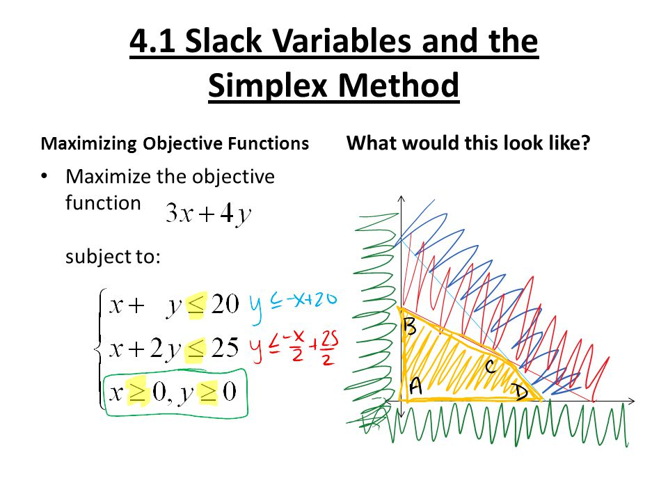 4.1 Slack Variables and the Simplex Method Can Matrices help.