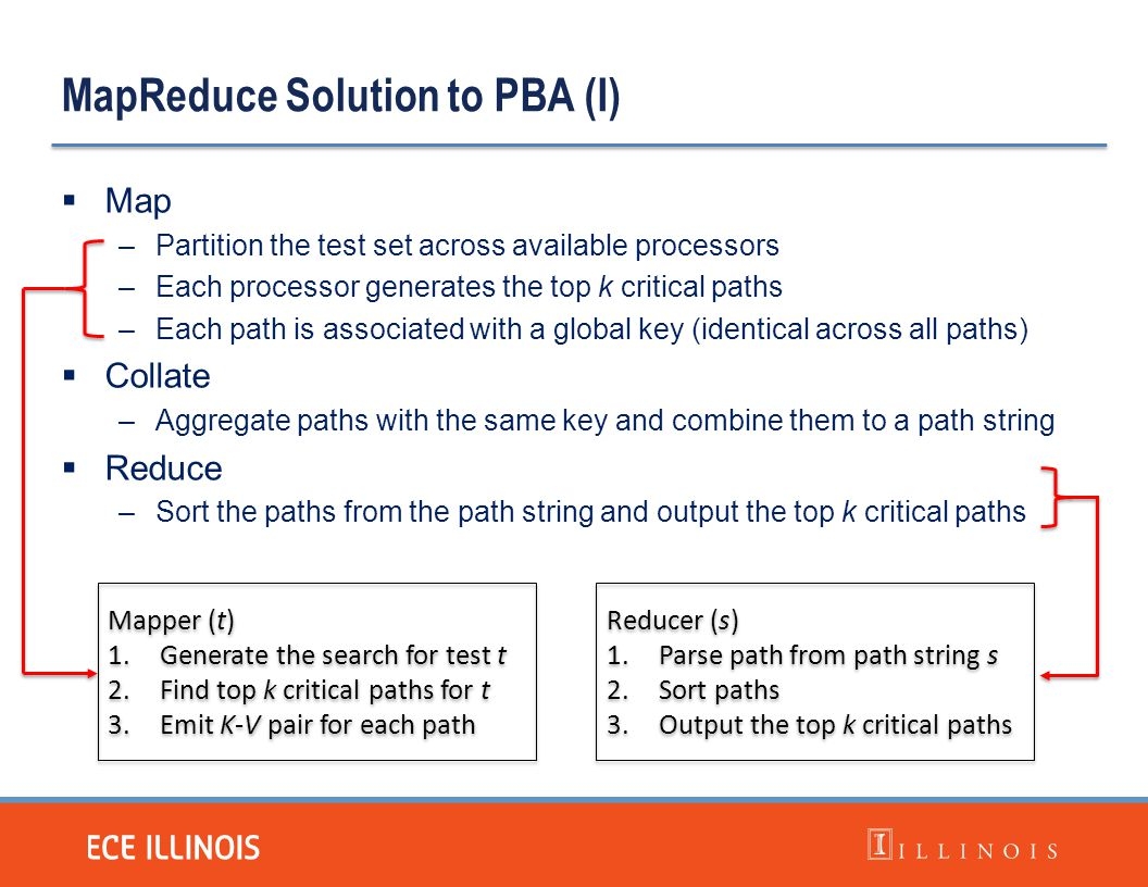 MapReduce Solution to PBA (I)  Map –Partition the test set across available processors –Each processor generates the top k critical paths –Each path