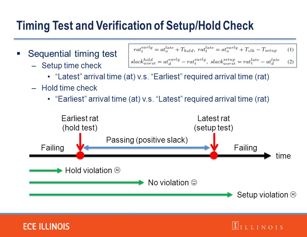 """Timing Test and Verification of Setup/Hold Check  Sequential timing test –Setup time check """"Latest"""" arrival time (at) v.s. """"Earliest"""" required arriva"""