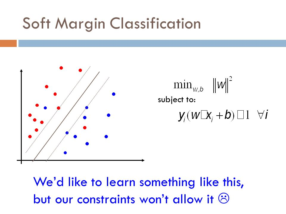 Soft Margin Classification subject to: We'd like to learn something like this, but our constraints won't allow it 