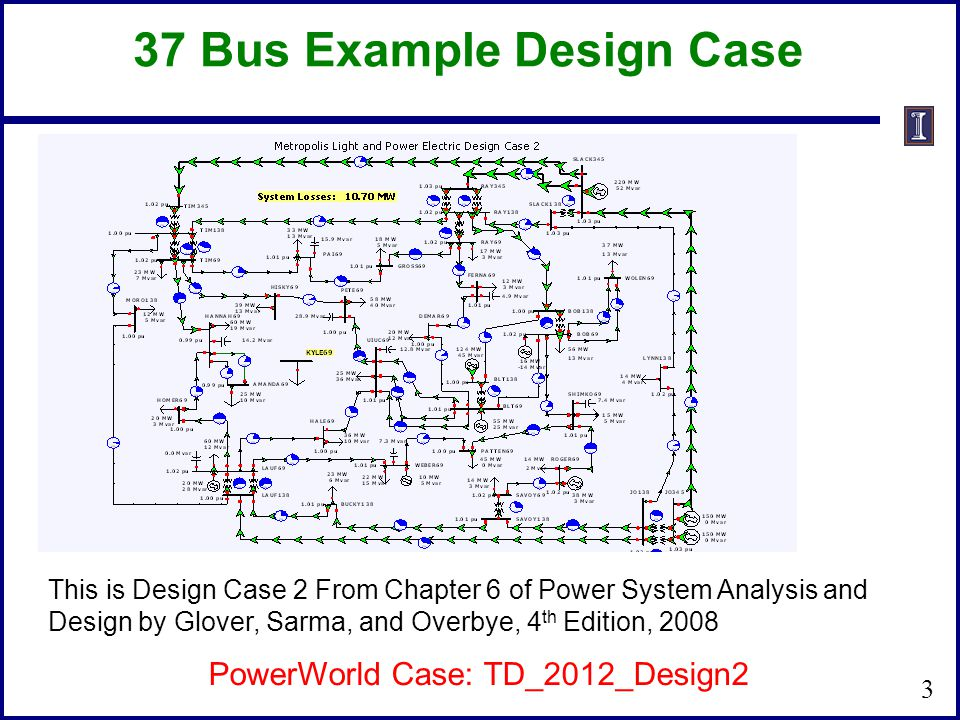 Variable Tap Voltage Control A transformer with a variable tap, i.e., the variable t is not constant, may be used to control the voltage at either the bus on the side of the tap or at the bus on the side away from the tap This constitutes an example of single criterion control since we adjust a single control variable– the transformer tap t – to achieve a specified criterion: the maintenance of a constant voltage at a designated bus