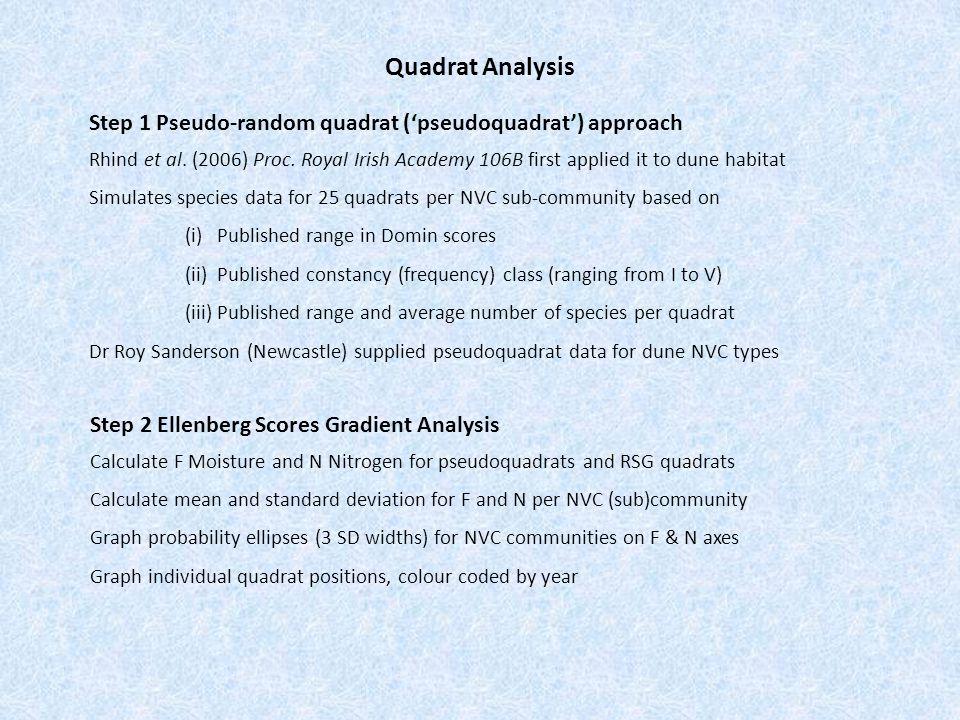 Quadrat Analysis Step 1 Pseudo-random quadrat ('pseudoquadrat') approach Rhind et al.