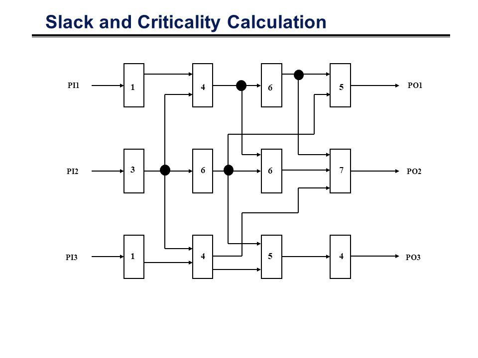 Slack and Criticality Calculation PO1 PO2 PO3 PI1 PI2 PI3 1 3 1 4 6 4 6 6 5 5 7 4