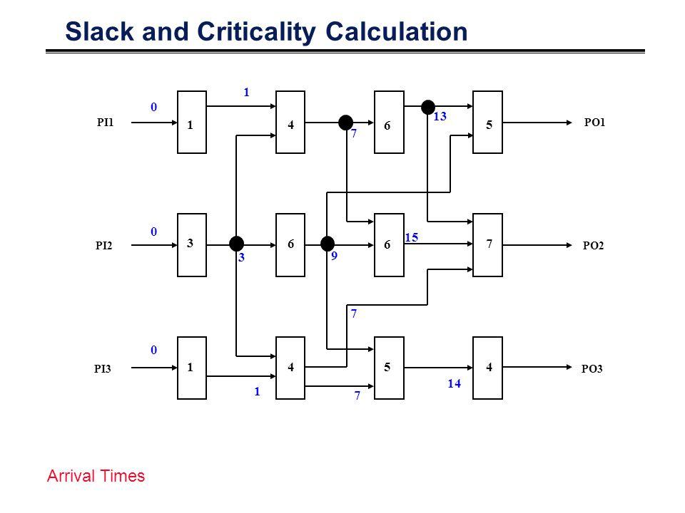 Slack and Criticality Calculation PO1 PO2 PO3 PI1 PI2 PI3 1 3 1 4 6 4 6 6 5 5 7 4 0 0 0 1 3 1 7 9 7 7 13 15 14 Arrival Times