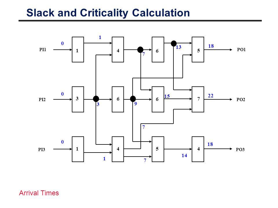 Slack and Criticality Calculation PO1 PO2 PO3 PI1 PI2 PI3 1 3 1 4 6 4 6 6 5 5 7 4 0 0 0 1 3 1 7 9 7 7 13 15 14 18 22 18 Arrival Times