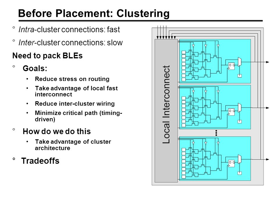 Timing-Driven Clustering – T-VPACK °First stage Identify connections that are on the critical path °Second Stage Pack BLEs sequentially along the critical path Recompute criticality of remaining BLEs