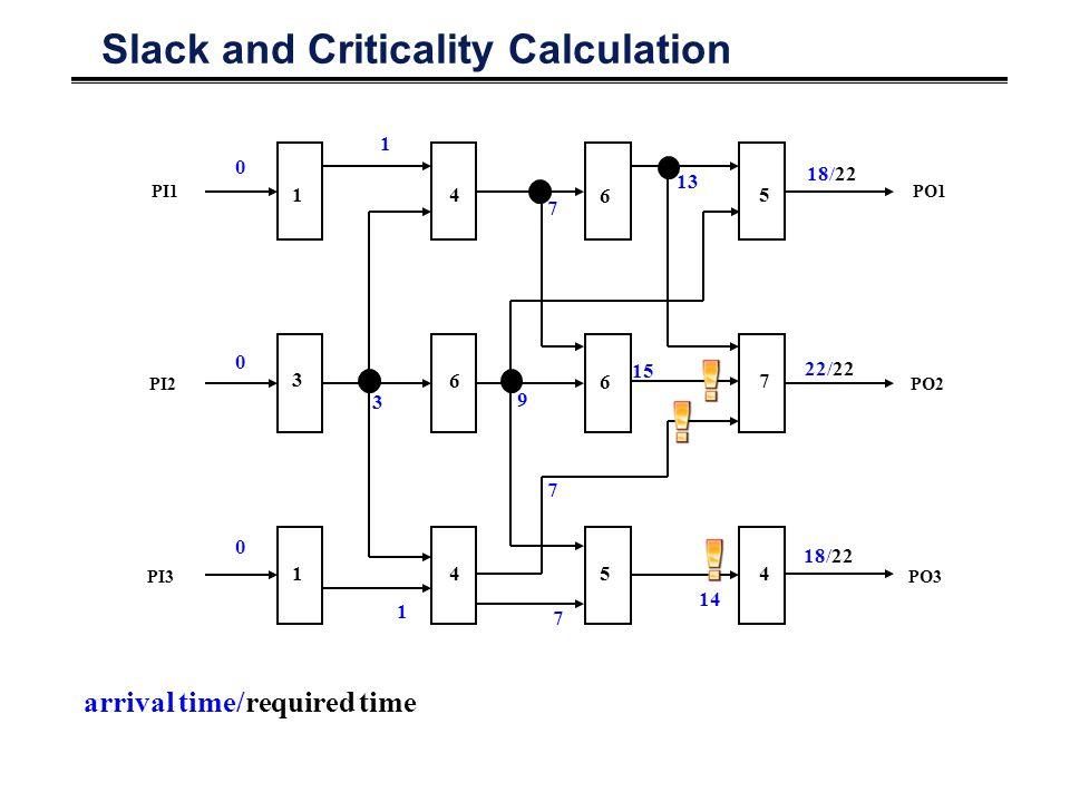 Slack and Criticality Calculation PO1 PO2 PO3 PI1 PI2 PI3 1 3 1 4 6 4 6 6 5 5 7 4 0 0 0 1 3 1 7 9 7 7 13 15 14 22/22 18/22 arrival time/required time