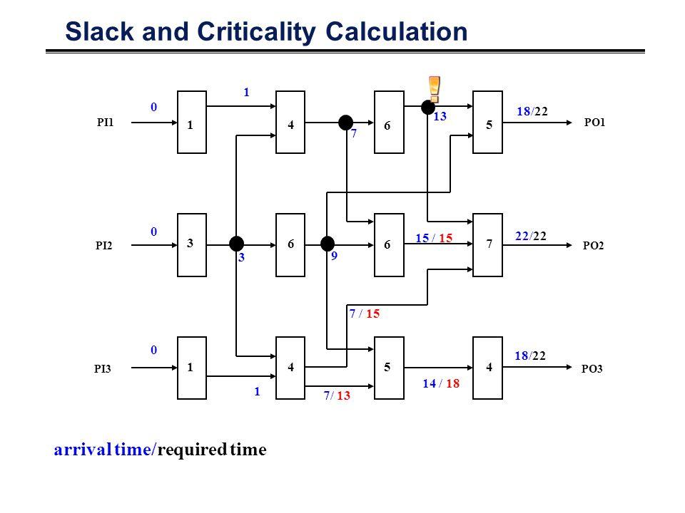 Slack and Criticality Calculation PO1 PO2 PO3 PI1 PI2 PI3 1 3 1 4 6 4 6 6 5 5 7 4 0 0 0 1 3 1 7 9 7/ 13 13 14 / 18 22/22 18/22 15 / 15 7 / 15 arrival time/required time