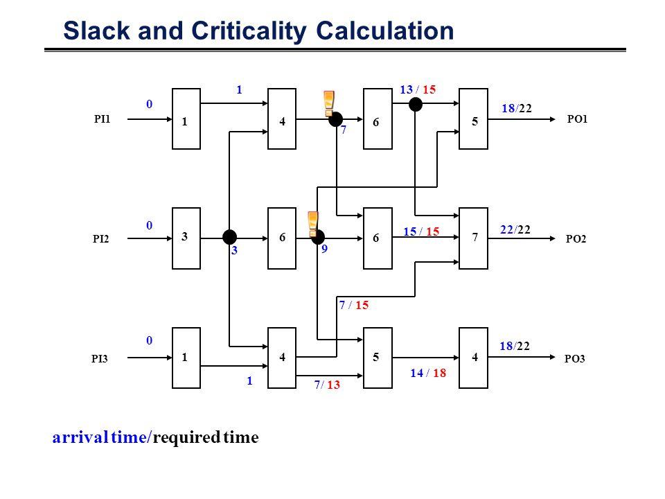 Slack and Criticality Calculation PO1 PO2 PO3 PI1 PI2 PI3 1 3 1 4 6 4 6 6 5 5 7 4 0 0 0 1 3 1 7 9 7/ 13 13 / 15 14 / 18 22/22 18/22 15 / 15 7 / 15 arrival time/required time