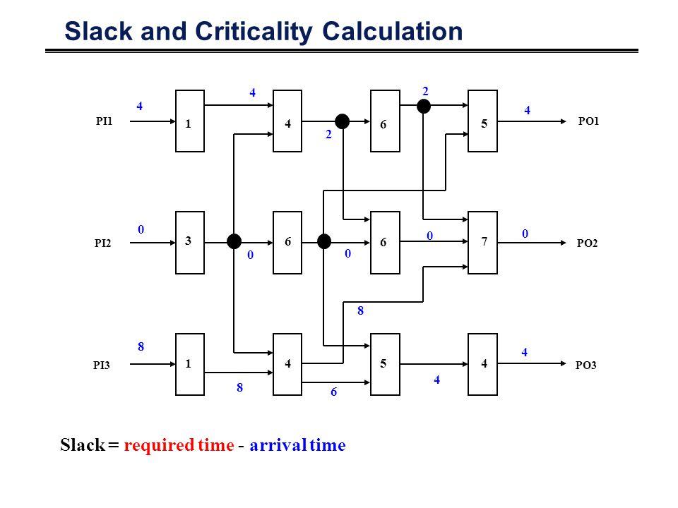 Slack and Criticality Calculation PO1 PO2 PO3 PI1 PI2 PI3 1 3 1 4 6 4 6 6 5 5 7 4 4 0 8 4 0 8 2 0 6 2 4 0 4 4 0 8 Slack = required time - arrival time
