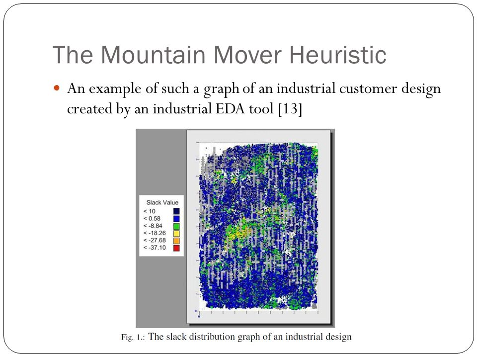 The Mountain Mover Heuristic An example of such a graph of an industrial customer design created by an industrial EDA tool [13]