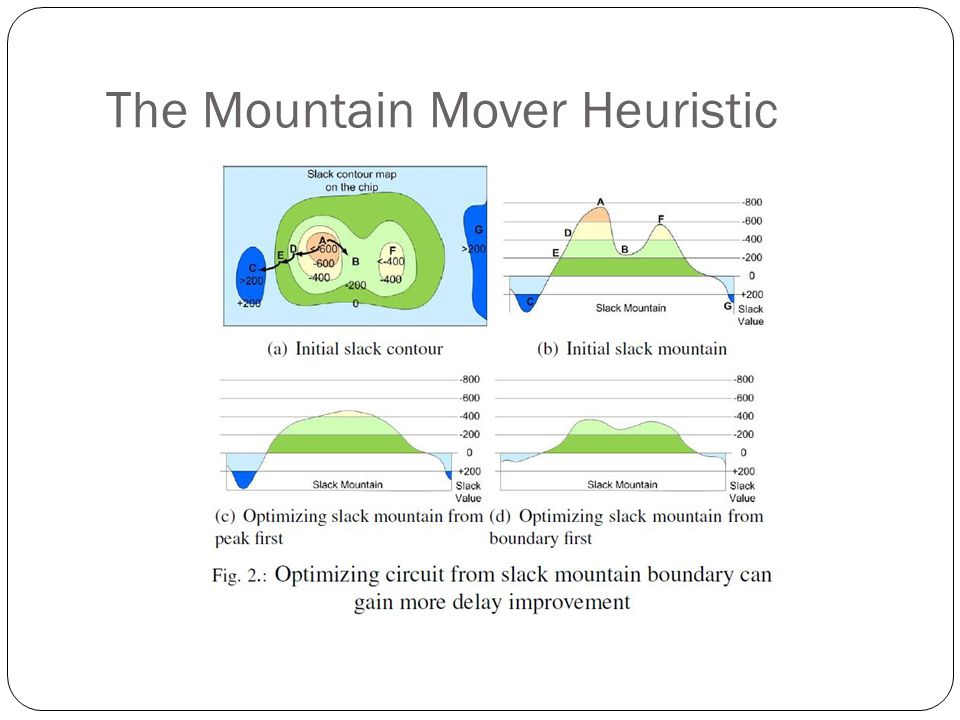 The Mountain Mover Heuristic