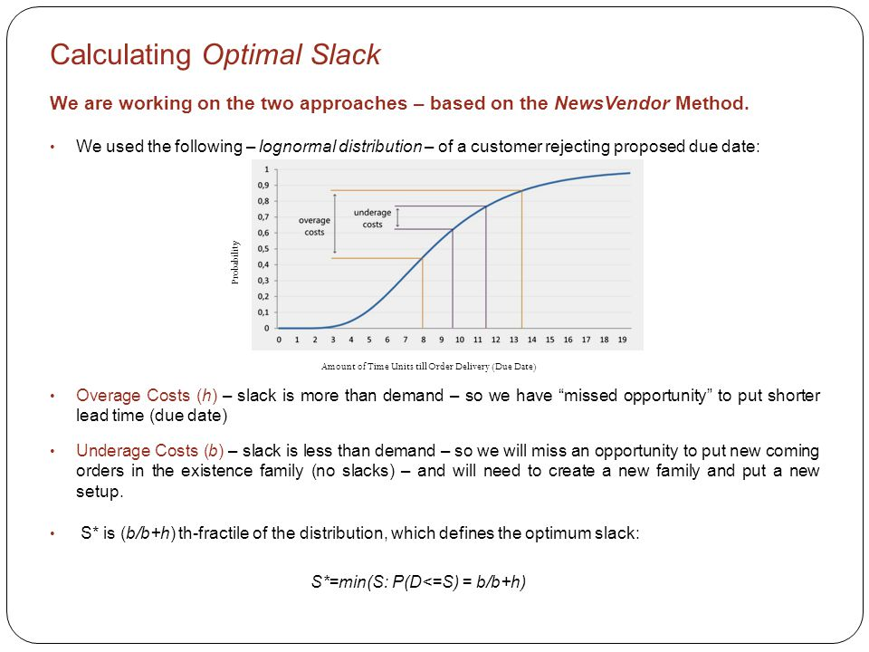 Calculating Optimal Slack We are working on the two approaches – based on the NewsVendor Method.