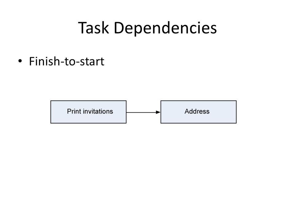Task Dependencies Finish-to-start
