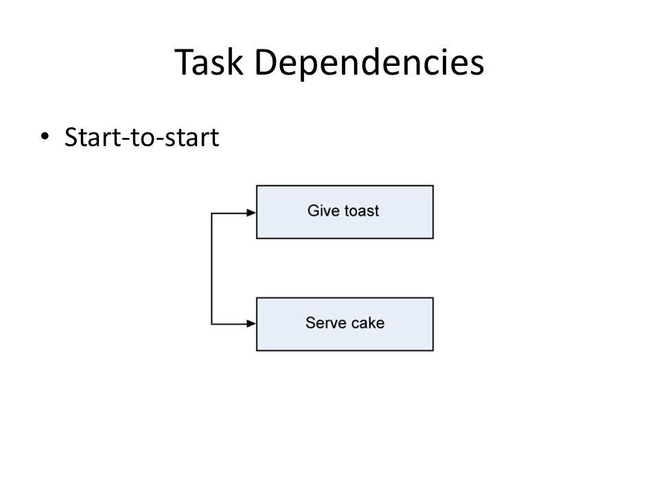 Task Dependencies Start-to-start