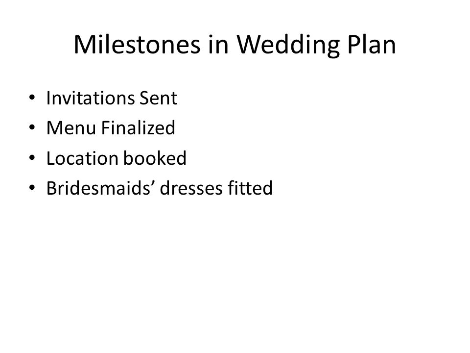 Milestones in Wedding Plan Invitations Sent Menu Finalized Location booked Bridesmaids' dresses fitted