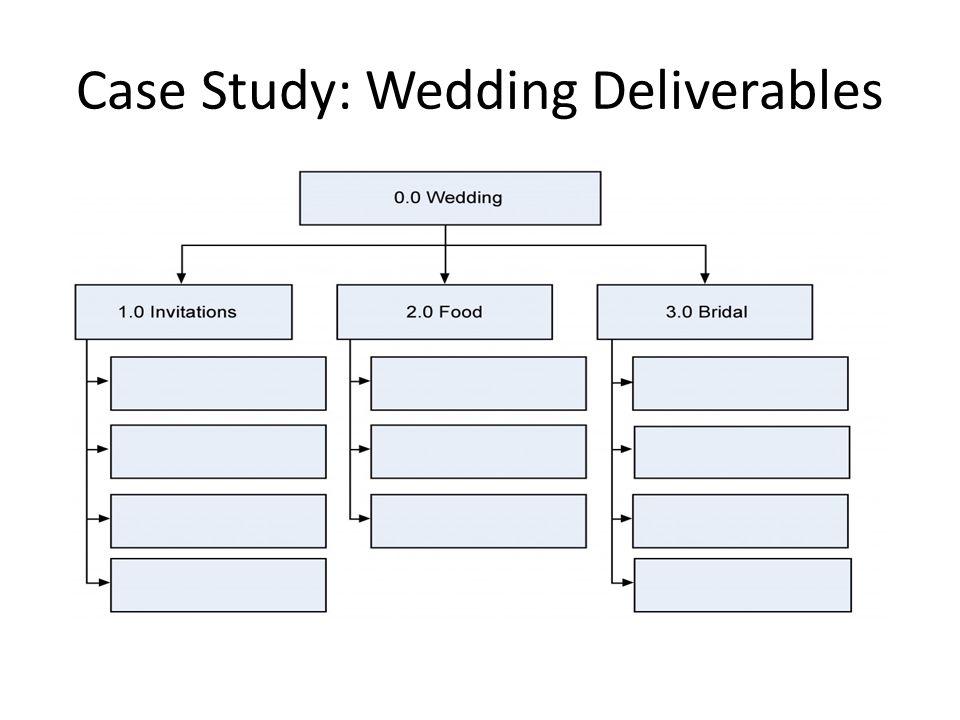 Case Study: Wedding Deliverables
