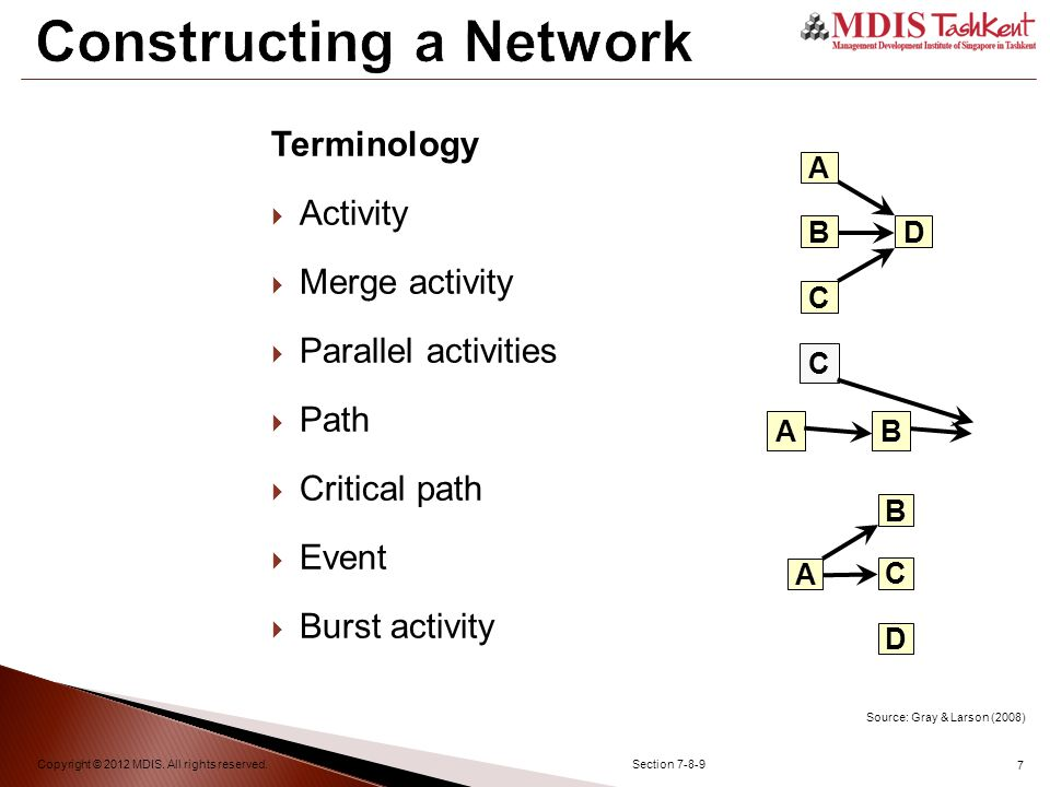 7 Constructing a Network Copyright © 2012 MDIS. All rights reserved.