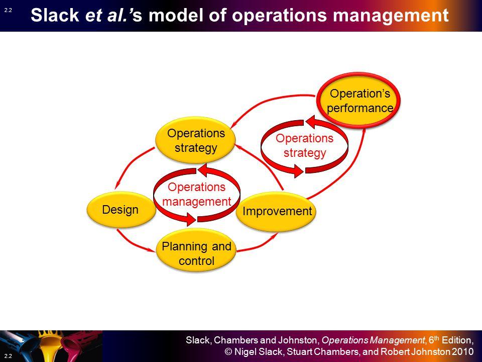 Slack, Chambers and Johnston, Operations Management, 6 th Edition, © Nigel Slack, Stuart Chambers, and Robert Johnston 2010 2.32 … a supermarket.