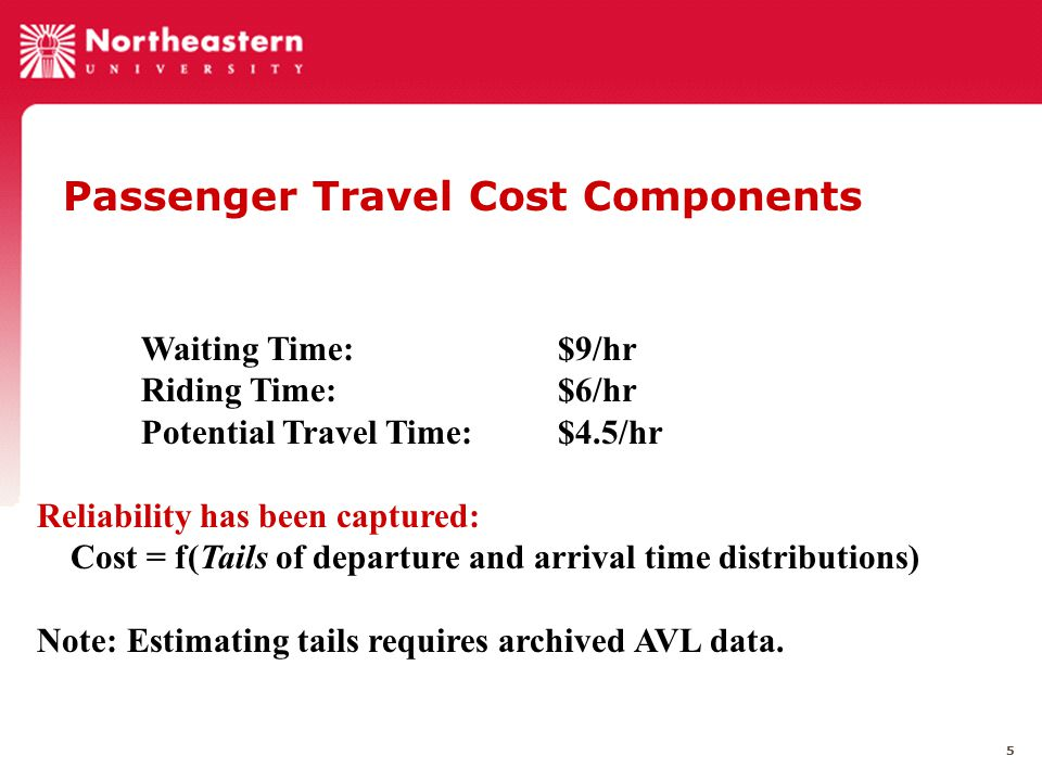 5 Passenger Travel Cost Components Waiting Time: $9/hr Riding Time:$6/hr Potential Travel Time:$4.5/hr Reliability has been captured: Cost = f(Tails o
