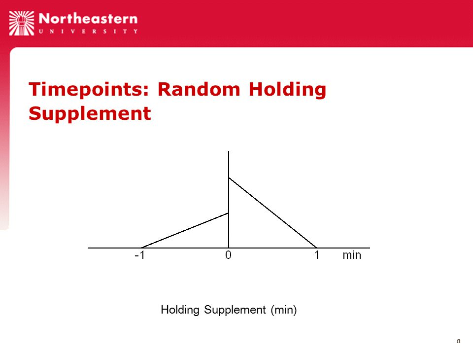 8 Timepoints: Random Holding Supplement Holding Supplement (min)