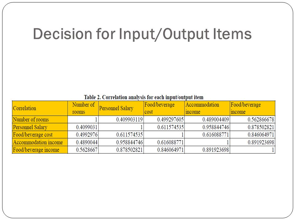 Decision for Input/Output Items