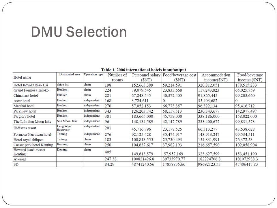 DMU Selection