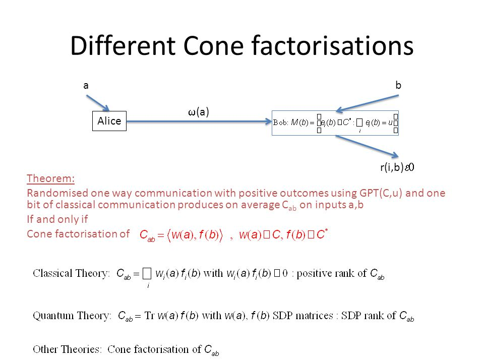 Different Cone factorisations Theorem: Randomised one way communication with positive outcomes using GPT(C,u) and one bit of classical communication p