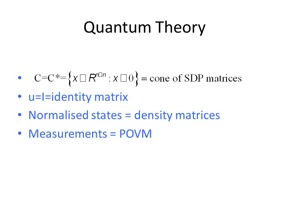 Quantum Theory u=I=identity matrix Normalised states = density matrices Measurements = POVM
